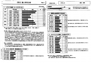 福田の個人特性分析結果1